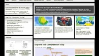 "Marketing Eco developed a sticky post-enabled, blog style website for Robert W. ""Doc"" Hall, Professor Emeritus, Operations Management, Indiana University, and author of ""Compression –..."