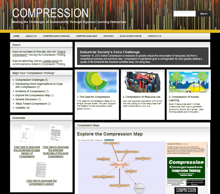 Compression WordPress Website With MindMap - Meeting the Challenges of Sustainability